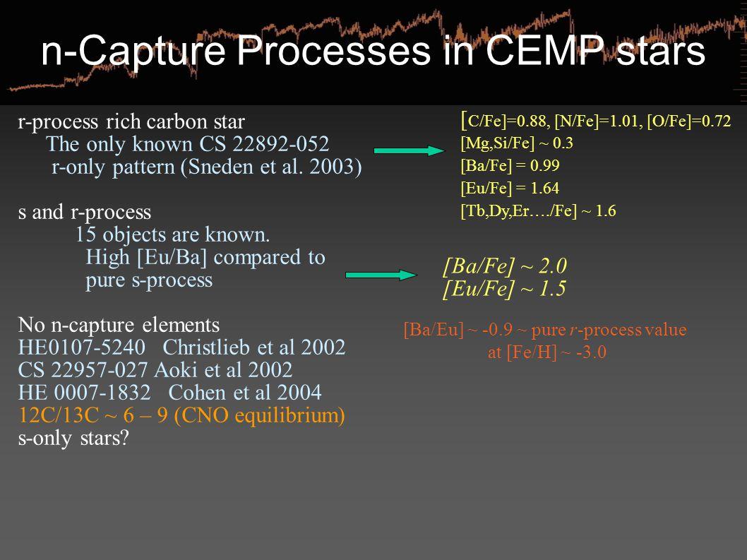 n-Capture Processes in CEMP stars [ C/Fe]=0.88, [N/Fe]=1.01, [O/Fe]=0.72 [Mg,Si/Fe] ~ 0.3 [Ba/Fe] = 0.99 [Eu/Fe] = 1.64 [Tb,Dy,Er…./Fe] ~ 1.6 [Ba/Fe]