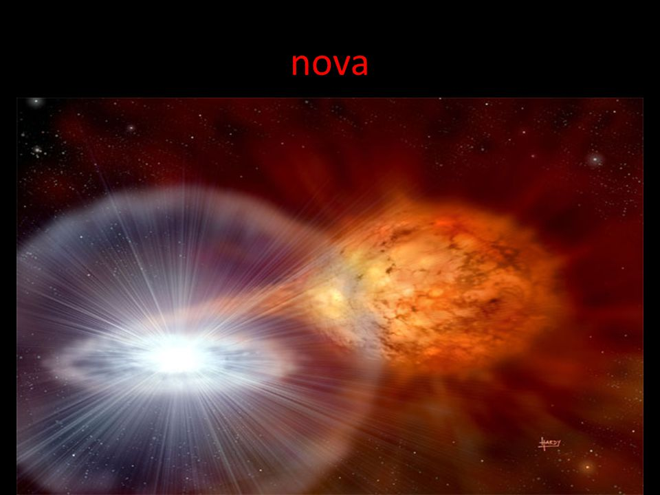 nova A possible fate of a white dwarf that is part of a binary star system. A white dwarf's immense gravity can pull matter from a companion star form