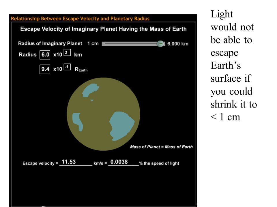 Light would not be able to escape Earth's surface if you could shrink it to < 1 cm