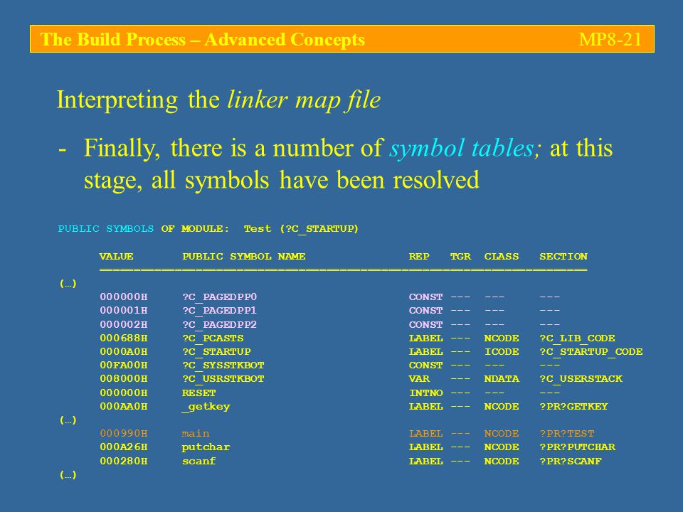 Interpreting the linker map file The Build Process – Advanced ConceptsMP8-21 -Finally, there is a number of symbol tables; at this stage, all symbols have been resolved PUBLIC SYMBOLS OF MODULE: Test ( C_STARTUP) VALUE PUBLIC SYMBOL NAME REP TGR CLASS SECTION ======================================================================= (…) 000000H C_PAGEDPP0 CONST --- --- --- 000001H C_PAGEDPP1 CONST --- --- --- 000002H C_PAGEDPP2 CONST --- --- --- 000688H C_PCASTS LABEL --- NCODE C_LIB_CODE 0000A0H C_STARTUP LABEL --- ICODE C_STARTUP_CODE 00FA00H C_SYSSTKBOT CONST --- --- --- 008000H C_USRSTKBOT VAR --- NDATA C_USERSTACK 000000H RESET INTNO --- --- --- 000AA0H _getkey LABEL --- NCODE PR GETKEY (…) 000990H main LABEL --- NCODE PR TEST 000A26H putchar LABEL --- NCODE PR PUTCHAR 000280H scanf LABEL --- NCODE PR SCANF (…)