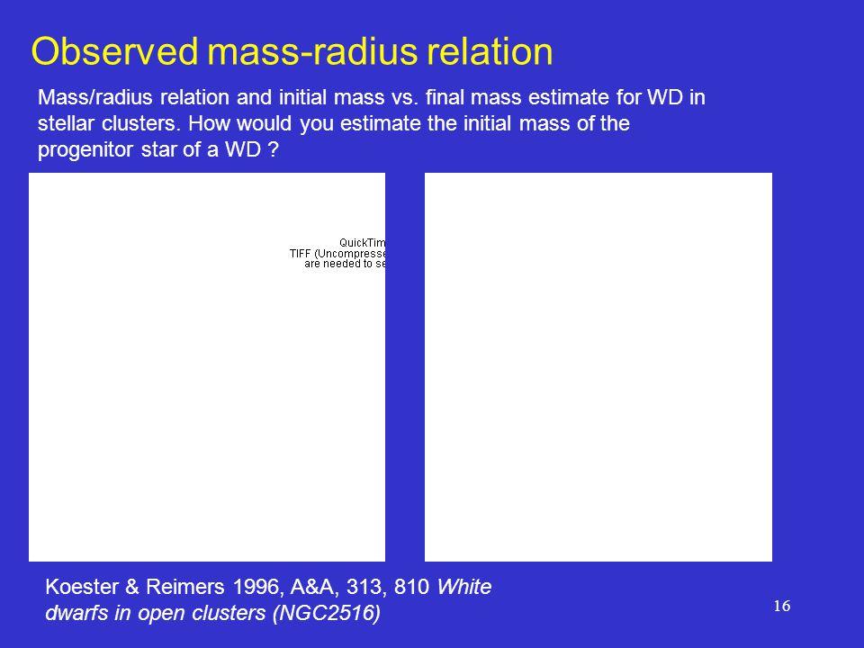 16 Observed mass-radius relation Mass/radius relation and initial mass vs.