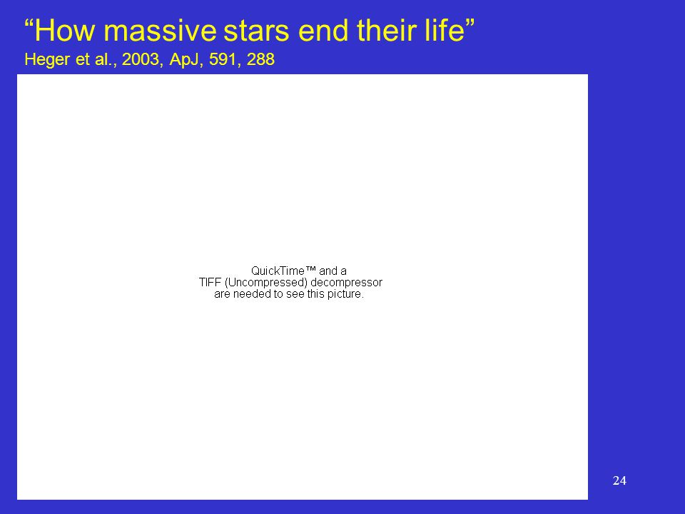 24 How massive stars end their life Heger et al., 2003, ApJ, 591, 288