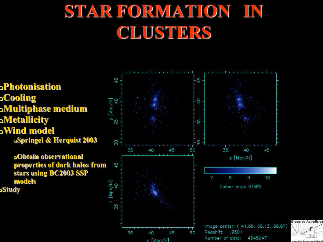 STAR FORMATION IN CLUSTERS  Photonisation  Cooling  Multiphase medium  Metallicity  Wind model  Springel & Herquist 2003  Obtain observational properties of dark halos from stars using BC2003 SSP models  Study