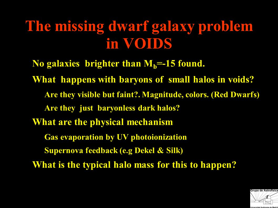 The missing dwarf galaxy problem in VOIDS ● No galaxies brighter than M b =-15 found.