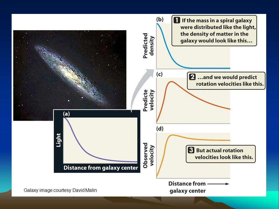 Rotation Velocities Galaxy image courtesy David Malin