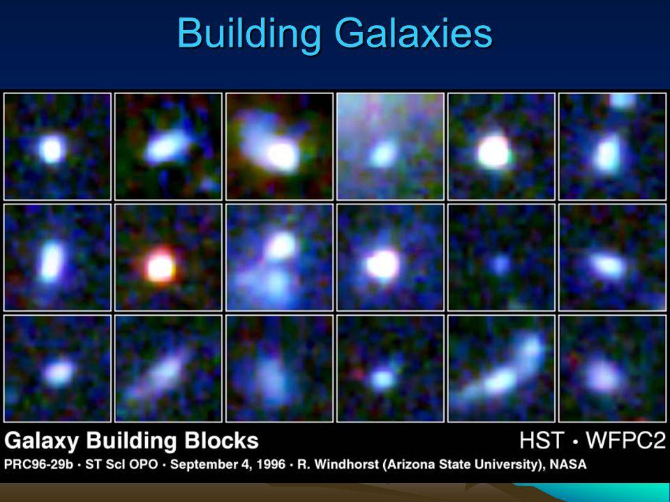 Building Galaxies