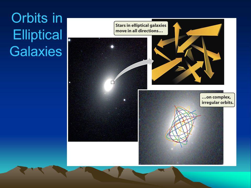 Orbits in Elliptical Galaxies