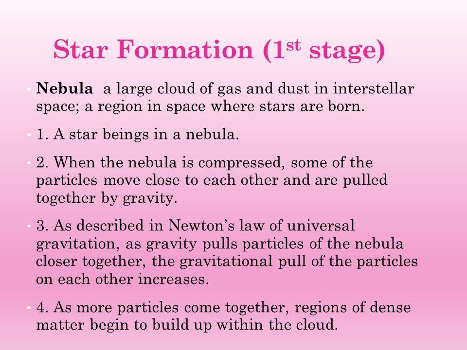 Star Formation Protostars 5.