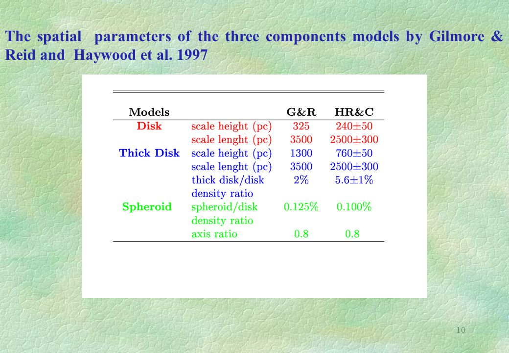 10 The spatial parameters of the three components models by Gilmore & Reid and Haywood et al. 1997