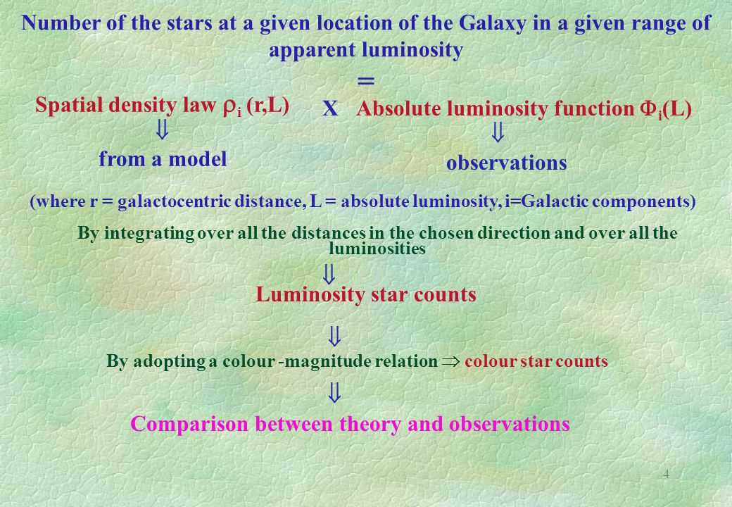 4 Number of the stars at a given location of the Galaxy in a given range of apparent luminosity = Spatial density law  i (r,L)  from a model X Absolute luminosity function  i (L)  observations (where r = galactocentric distance, L = absolute luminosity, i=Galactic components) By integrating over all the distances in the chosen direction and over all the luminosities Luminosity star counts  Comparison between theory and observations  By adopting a colour -magnitude relation  colour star counts 