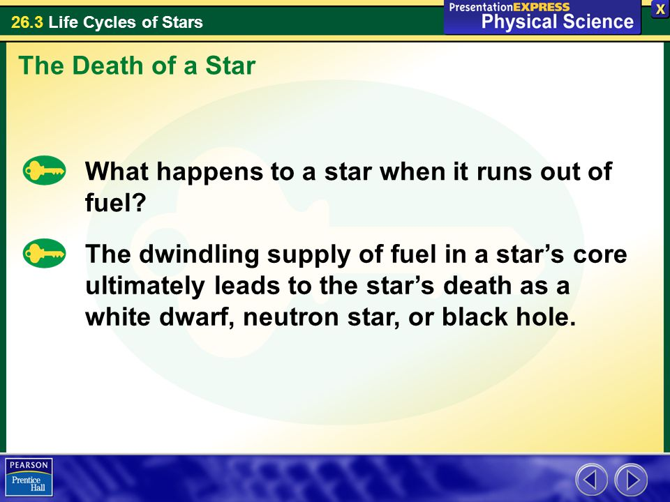 26.3 Life Cycles of Stars What happens to a star when it runs out of fuel? The Death of a Star The dwindling supply of fuel in a star's core ultimatel