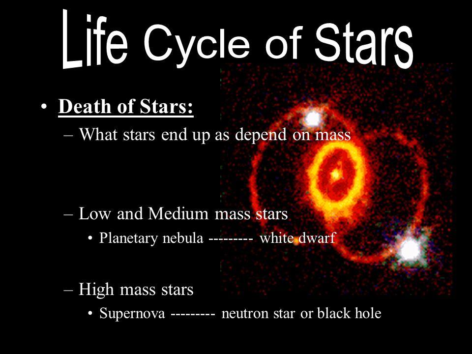 Death of Stars: –What stars end up as depend on mass –Low and Medium mass stars Planetary nebula --------- white dwarf –High mass stars Supernova ----