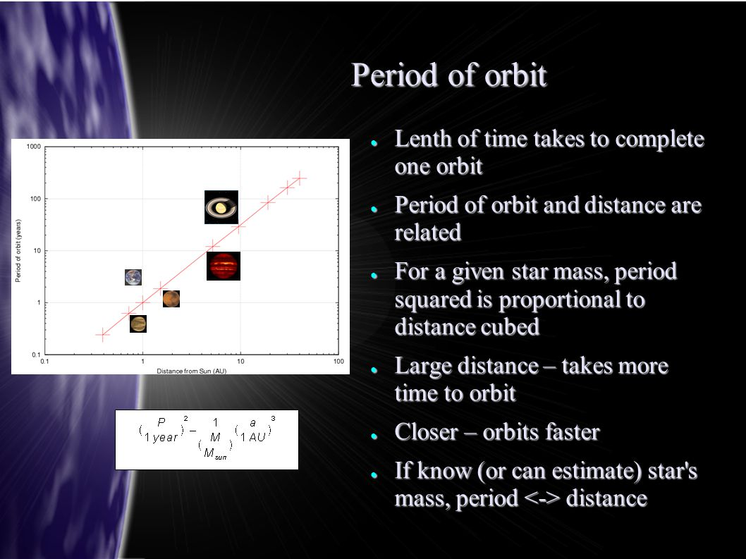 Period of orbit ● Lenth of time takes to complete one orbit ● Period of orbit and distance are related ● For a given star mass, period squared is prop