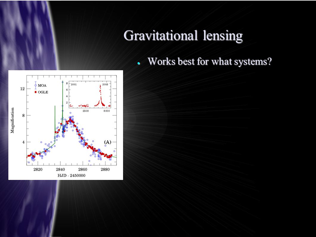Gravitational lensing ● Works best for what systems?
