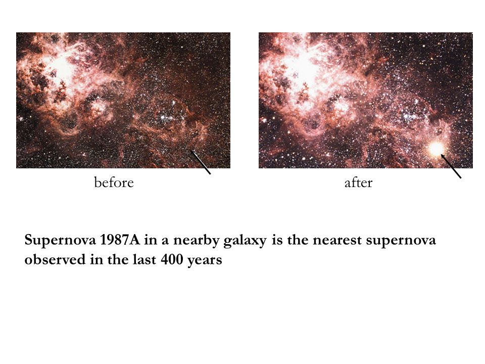 Supernova 1987A in a nearby galaxy is the nearest supernova observed in the last 400 years beforeafter