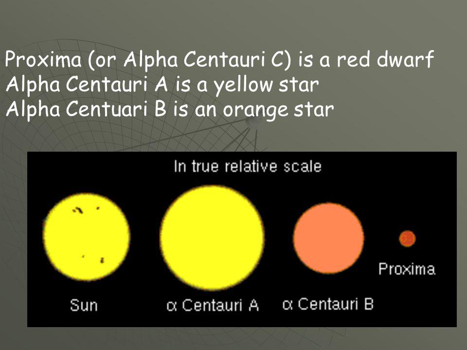 Proxima (or Alpha Centauri C) is a red dwarf Alpha Centauri A is a yellow star Alpha Centuari B is an orange star