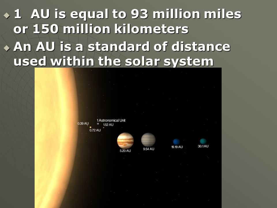  1 AU is equal to 93 million miles or 150 million kilometers  An AU is a standard of distance used within the solar system