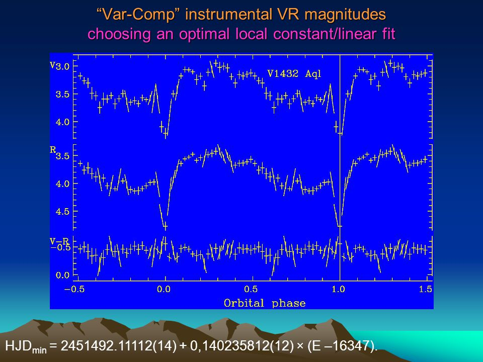 Var-Comp instrumental VR magnitudes choosing an optimal local constant/linear fit HJD min = 2451492.11112(14) + 0,140235812(12) × (Е –16347).