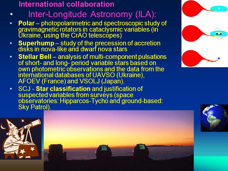 Var-Comp instrumental VR magnitudes The orbital dip was removed HJD spin = 2453223.8359(13)+ 0.140585(30) *Е (2004г.) spin wide 1 spin narrow 2