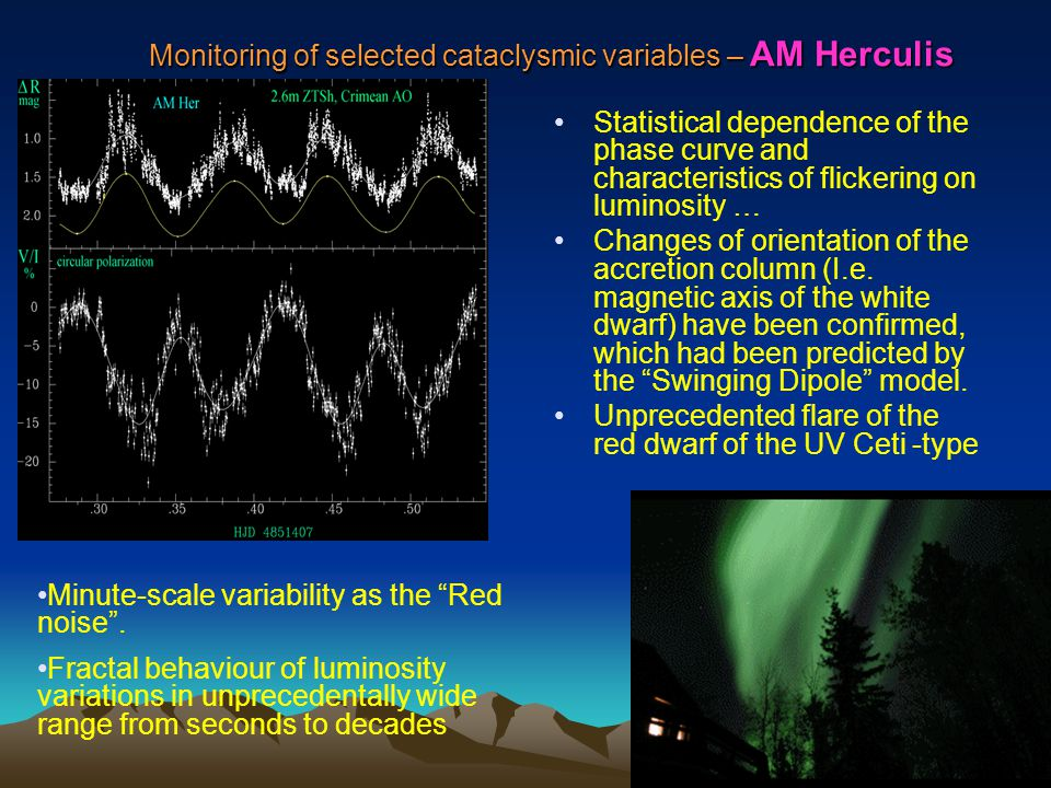 Monitoring of selected cataclysmic variables – AM Herculis Statistical dependence of the phase curve and characteristics of flickering on luminosity … Changes of orientation of the accretion column (I.e.