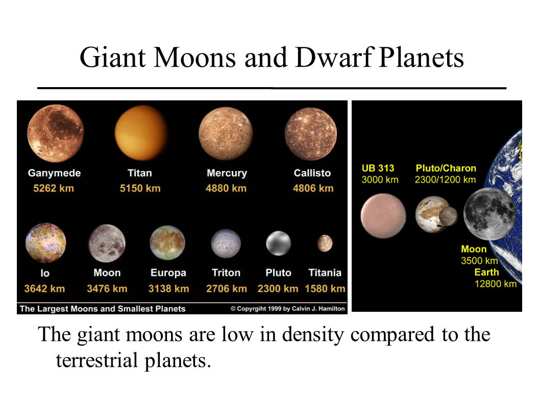 Giant Moons and Dwarf Planets The giant moons are low in density compared to the terrestrial planets.