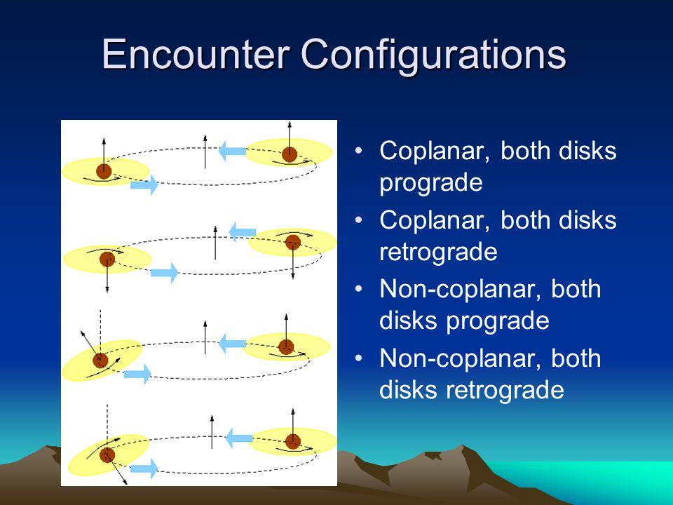 Encounter Configurations Coplanar, both disks prograde Coplanar, both disks retrograde Non-coplanar, both disks prograde Non-coplanar, both disks retrograde
