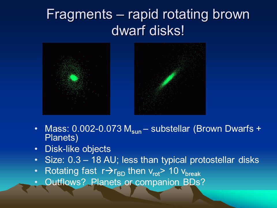 Fragments – rapid rotating brown dwarf disks.