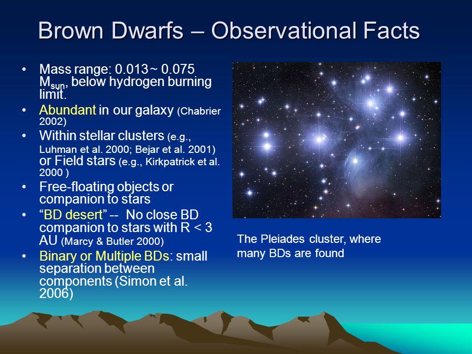 Brown Dwarfs – Observational Facts Mass range: 0.013 ~ 0.075 M sun, below hydrogen burning limit. Abundant in our galaxy (Chabrier 2002) Within stella