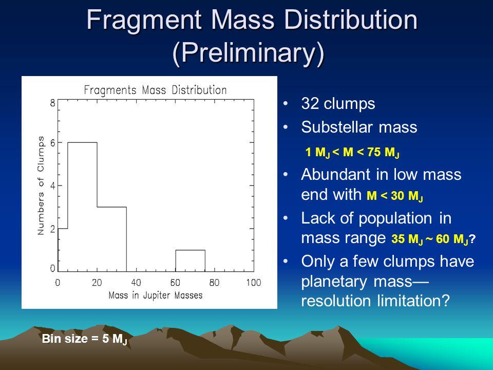 Fragment Mass Distribution (Preliminary) Fragment Mass Distribution (Preliminary) 32 clumps Substellar mass 1 M J < M < 75 M J Abundant in low mass end with M < 30 M J Lack of population in mass range 35 M J ~ 60 M J .