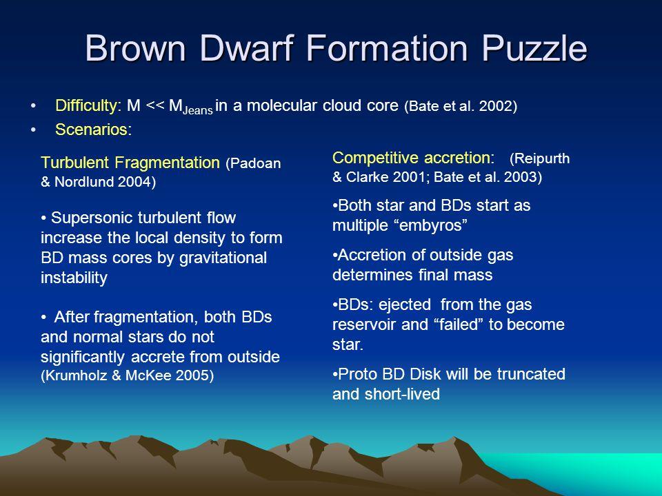 Brown Dwarf Formation Puzzle Difficulty: M << M Jeans in a molecular cloud core (Bate et al.