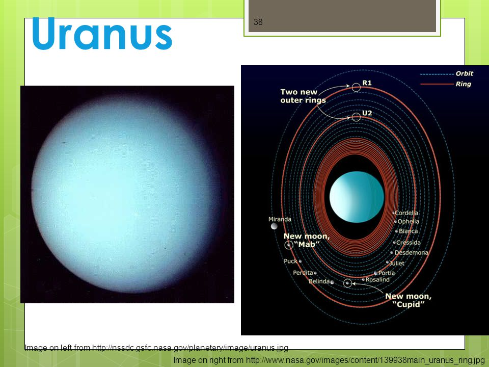 Uranus 38 Image on left from http://nssdc.gsfc.nasa.gov/planetary/image/uranus.jpg Image on right from http://www.nasa.gov/images/content/139938main_uranus_ring.jpg