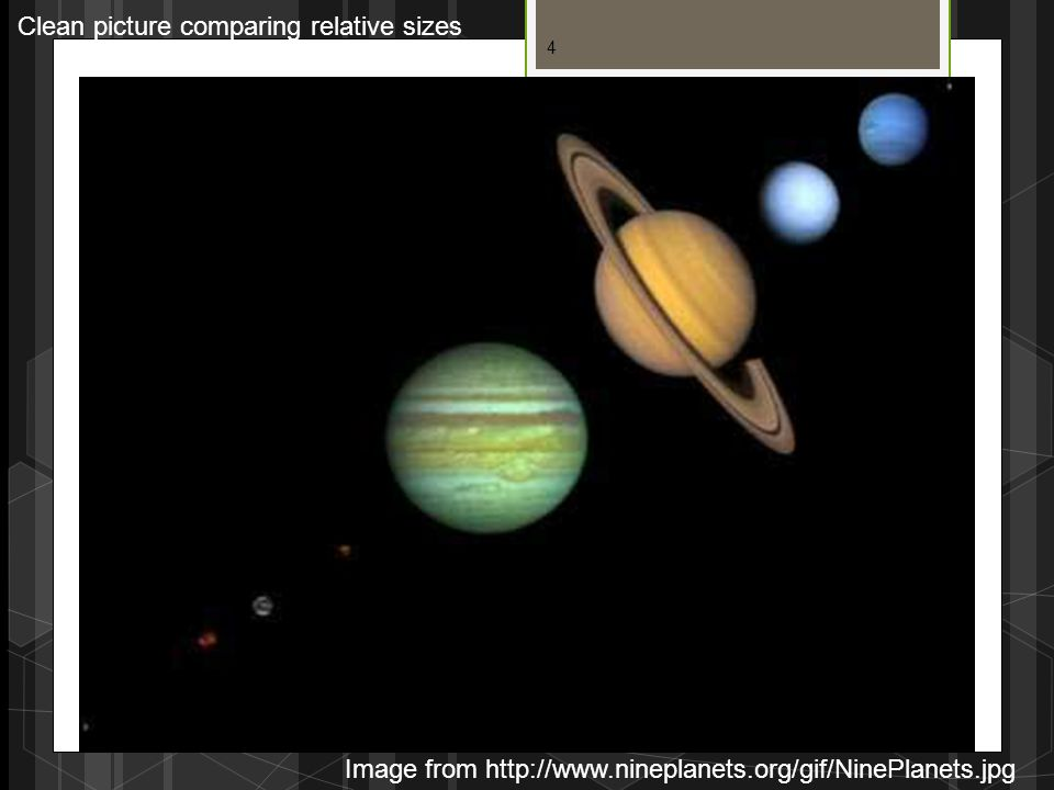 4 Image from http://www.nineplanets.org/gif/NinePlanets.jpg Clean picture comparing relative sizes