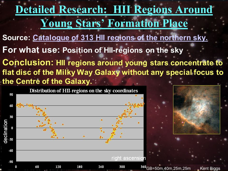 Detailed Research: HII Regions Around Young Stars' Formation Place Source: Catalogue of 313 HII regions of the northern sky.Catalogue of 313 HII regio