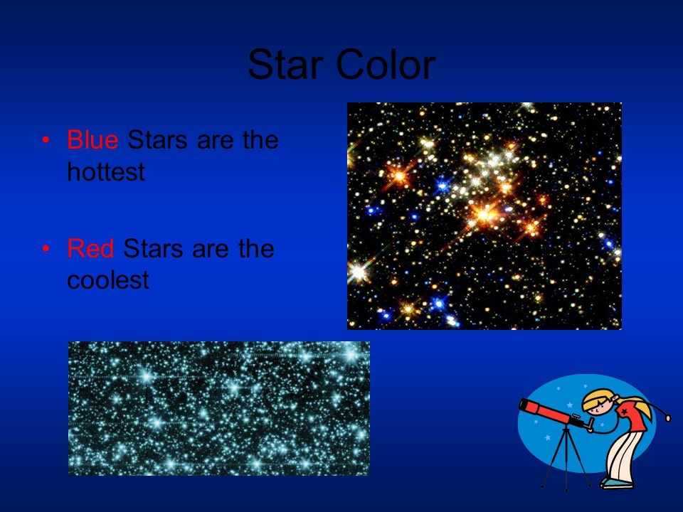 Star Brightness How Bright a star looks depends on –How far it is from Earth