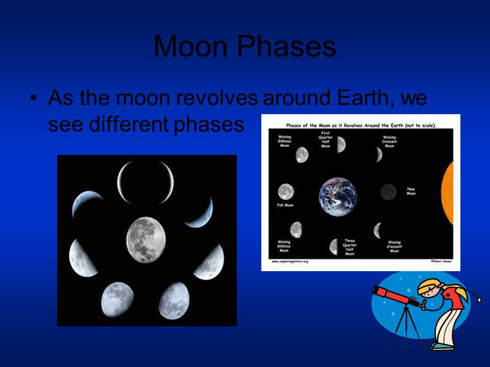 The Moon Moon phases on a calendar