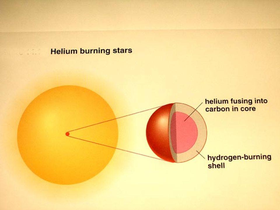 Helium burning layer