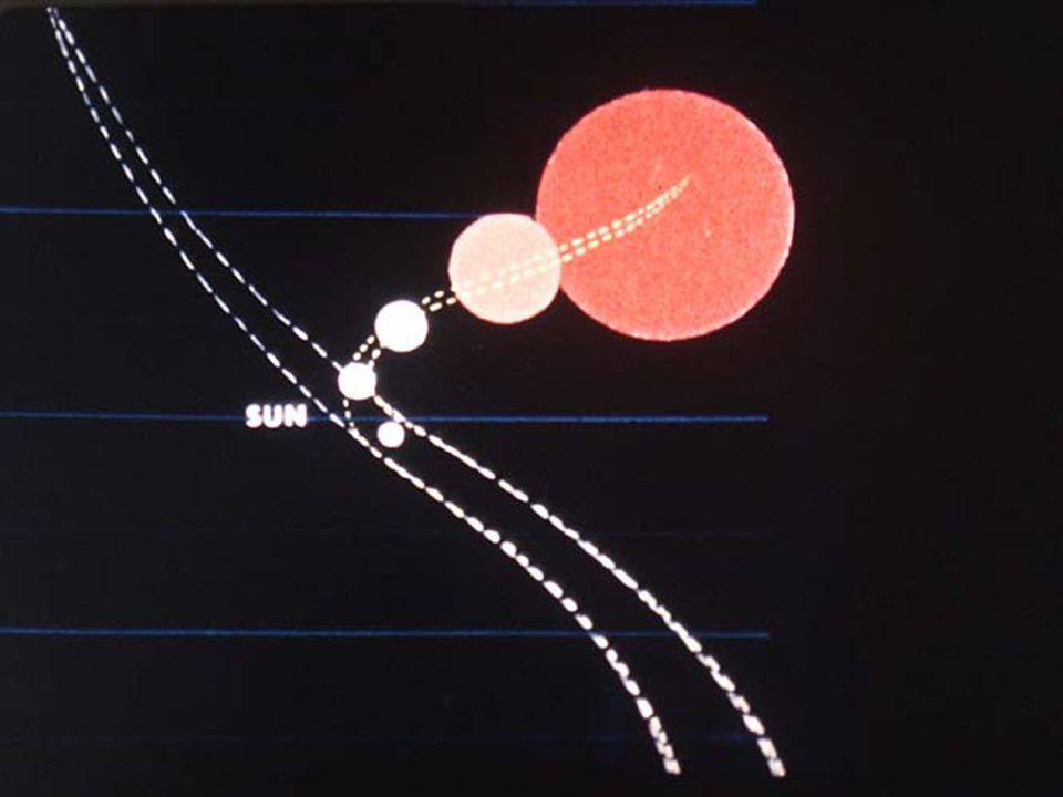 Sun to red giant cartoon