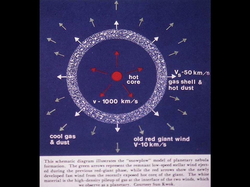 White dwarf->pN shell w velocity