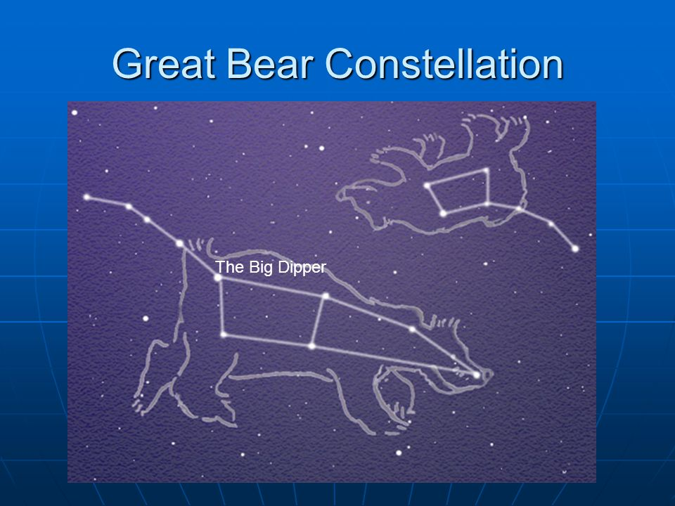 Great Bear Constellation The Big Dipper