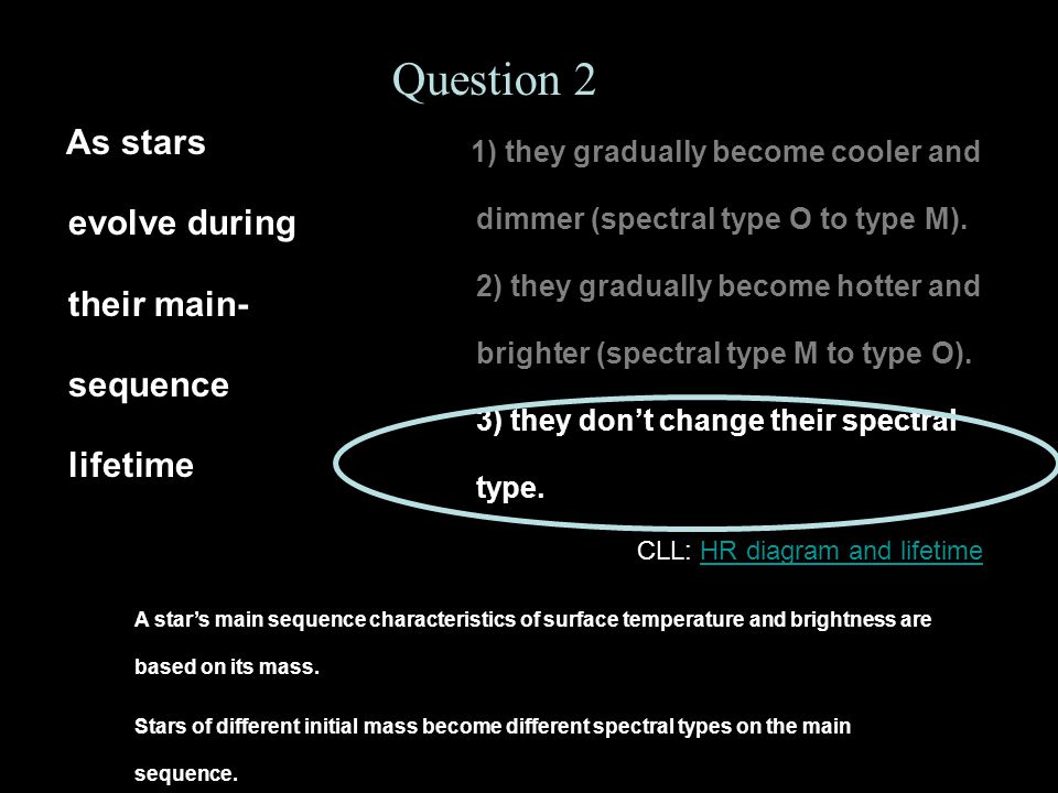 1) they gradually become cooler and dimmer (spectral type O to type M). 2) they gradually become hotter and brighter (spectral type M to type O). 3) t