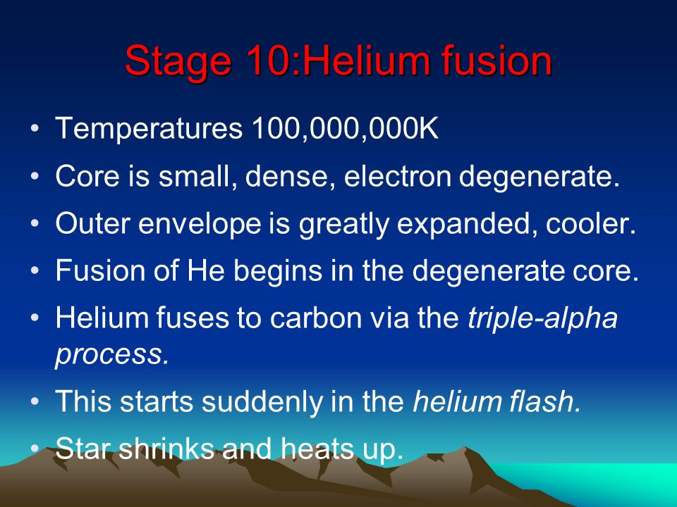 Stage 10:Helium fusion Temperatures 100,000,000K Core is small, dense, electron degenerate. Outer envelope is greatly expanded, cooler. Fusion of He b