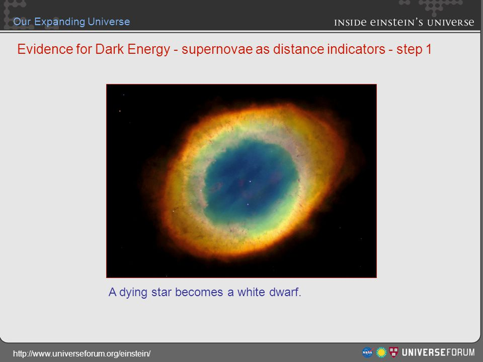 http://www.universeforum.org/einstein/ Our Expanding Universe Evidence for Dark Energy - supernovae as distance indicators - step 1 A dying star becom