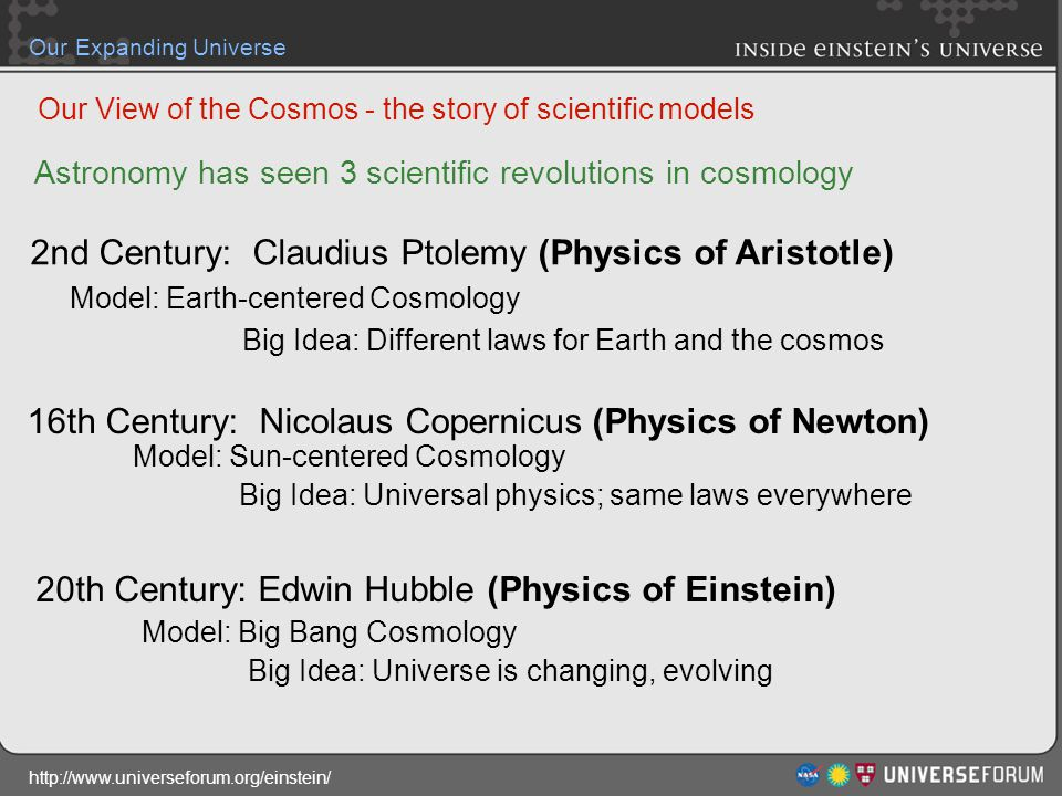 http://www.universeforum.org/einstein/ Our Expanding Universe 2nd Century: Claudius Ptolemy (Physics of Aristotle) Model: Earth-centered Cosmology Big