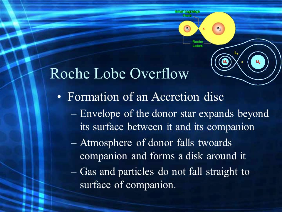 Roche Lobe Overflow Formation of an Accretion disc –Envelope of the donor star expands beyond its surface between it and its companion –Atmosphere of donor falls twoards companion and forms a disk around it –Gas and particles do not fall straight to surface of companion.