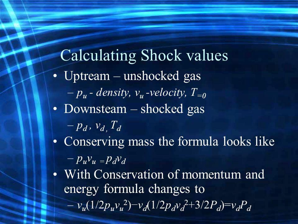 Calculating Shock values Uptream – unshocked gas –p u - density, v u -velocity, T =0 Downsteam – shocked gas –p d, v d, T d Conserving mass the formula looks like –p u v u = p d v d With Conservation of momentum and energy formula changes to –v u (1/2p u v u 2 )−v d (1/2p d v d 2 +3/2P d )=v d P d