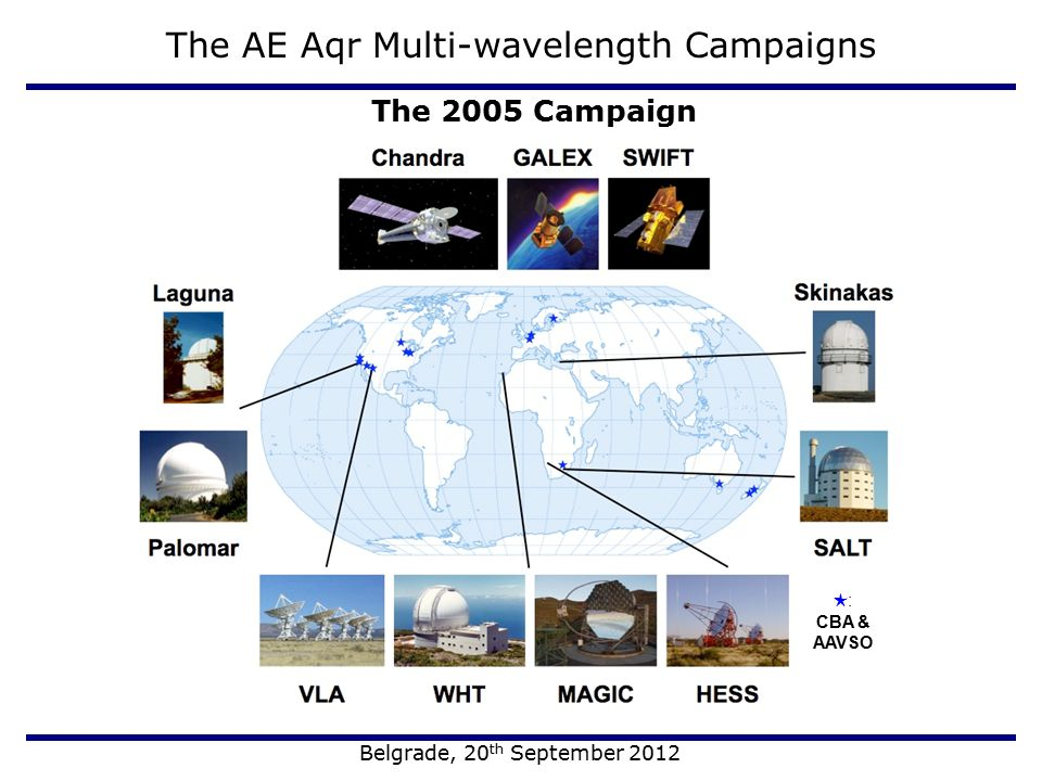 The AE Aqr Multi-wavelength Campaigns Belgrade, 20 th September 2012 The 2005 Campaign ★ : CBA & AAVSO