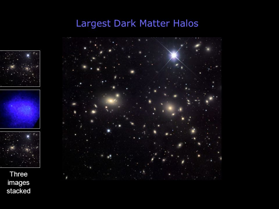 Largest Dark Matter Halos text Three images stacked