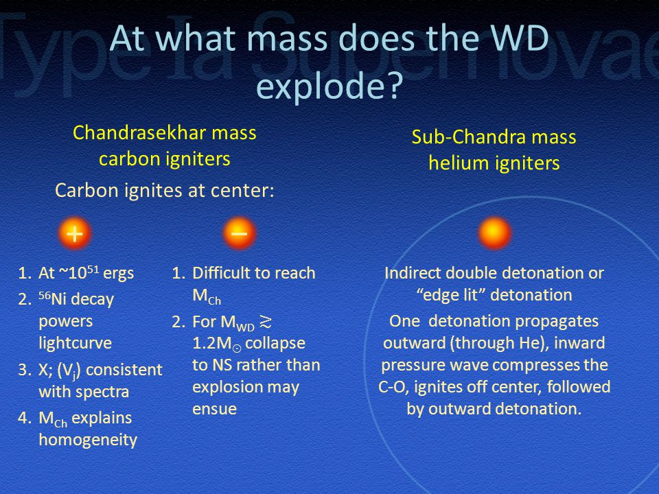 At what mass does the WD explode.