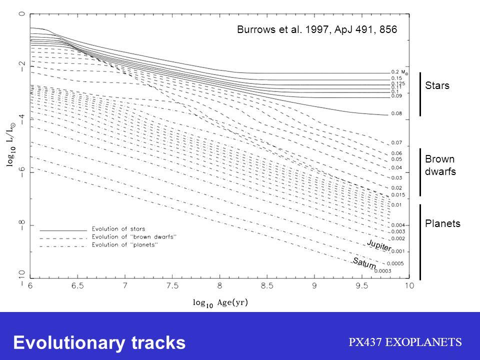 PX437 EXOPLANETS R in  0.7R  R out  1.2R  e  0.02 Debris discs around white dwarf stars