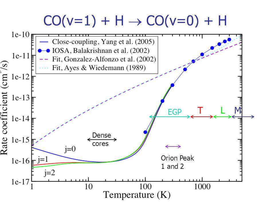 CO(v=1) + H  CO(v=0) + H MLT EGP Orion Peak 1 and 2 Dense cores